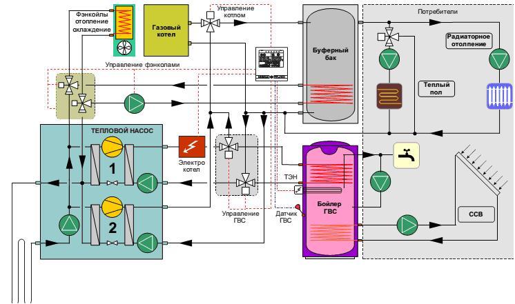 Система охлаждения лада калина 8 клапанов схема фото 713
